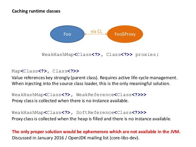 class Foo { void bar(Object arg) { /* do something */ } } class Bar extends Foo { @Override void bar(Number arg) { /* do s...