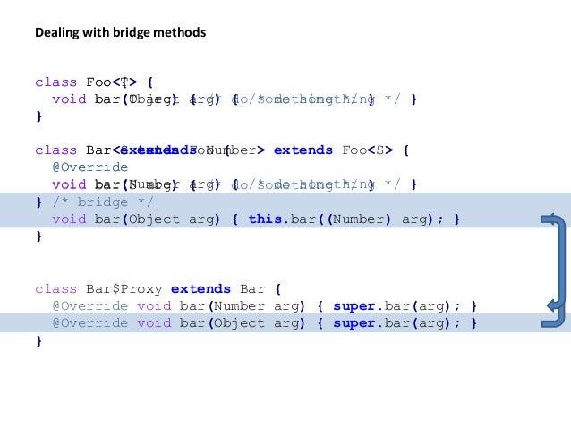 class Foo { public void bar() { /* do something */ } } public class Bar extends Foo { /* bridge */ public void bar() { sup...