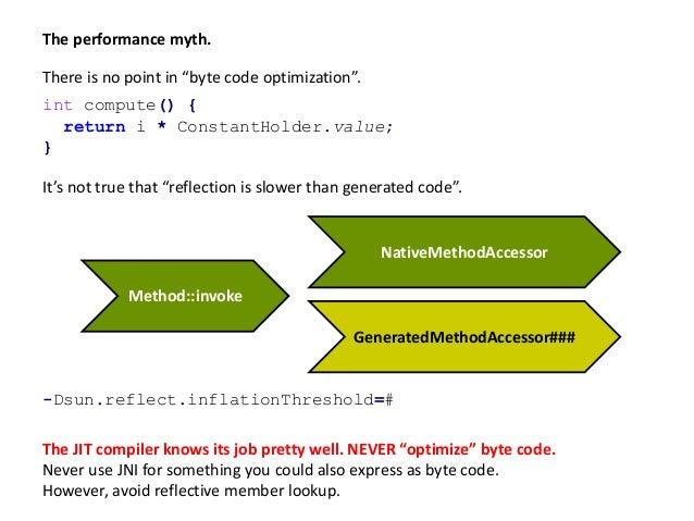 int foo() { return 1 + 2; } ICONST_1 ICONST_2 IADD operand stack 1 2 13 IRETURN 0x04 0x05 0x60 0xAC Java source code Java ...