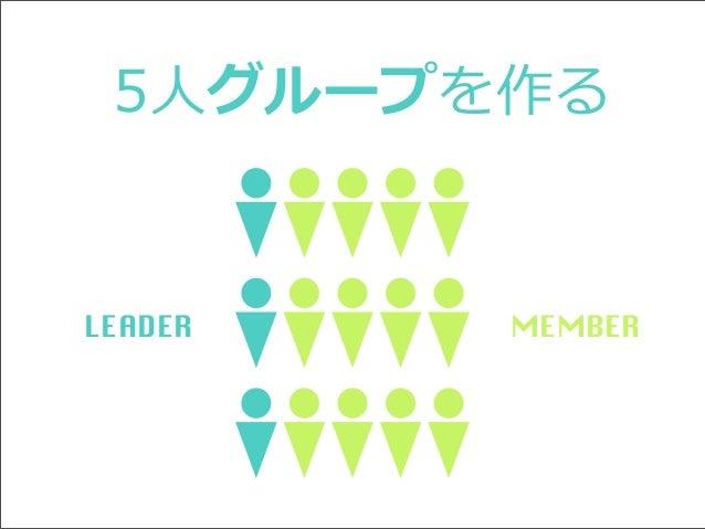 5⼈人グループを作る  LEADER  MEMBER