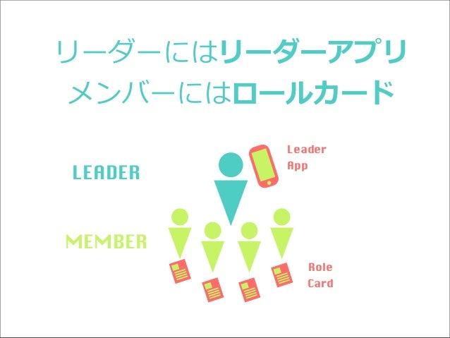 リーダーにはリーダーアプリ メンバーにはロールカード Leader  LEADER  App  MEMBER Role Card