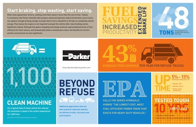 RunWise Hydraulic Hybrid Infographic