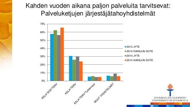 0% 10% 20% 30% 40% 50% 60% 70% 2013 JYTE 2013 KAINUUN SOTE 2014 JYTE 2014 KAINUUN SOTE Kahden vuoden aikana paljon palvelu...