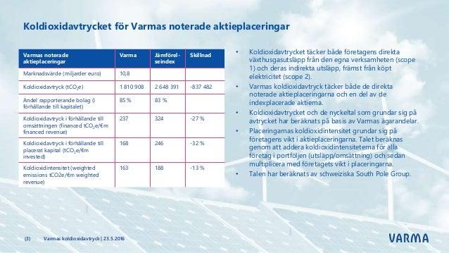 Koldioxidavtrycket för Varmas noterade aktieplaceringar Varmas koldioxidavtryck | 23.5.2016(3) • Koldioxidavtrycket täcker...