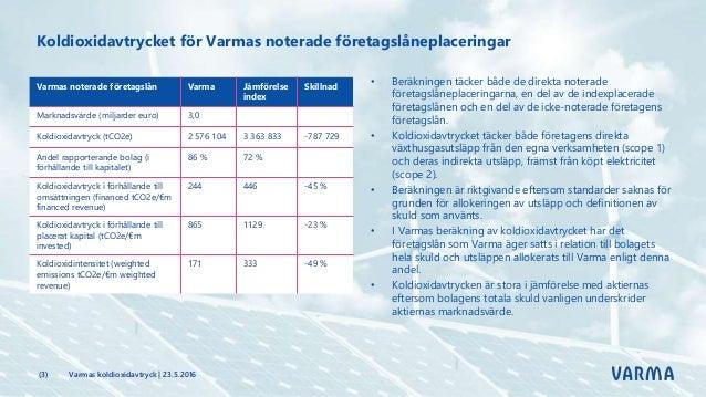 Koldioxidavtrycket för Varmas placeringar Slide 2