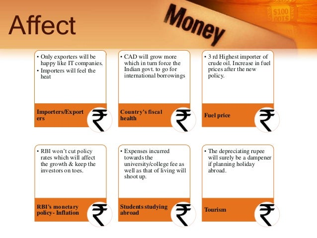 Rbi forex holidays