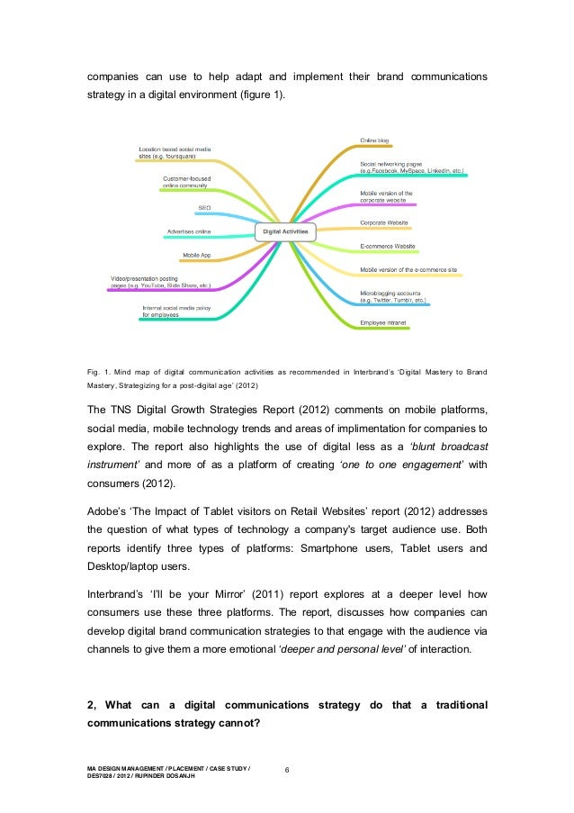 how does corporate communication link to corporate objectives Scorecard: linking strategy to areas that link to personal a reality through linking mission to business plan objectives via communication.