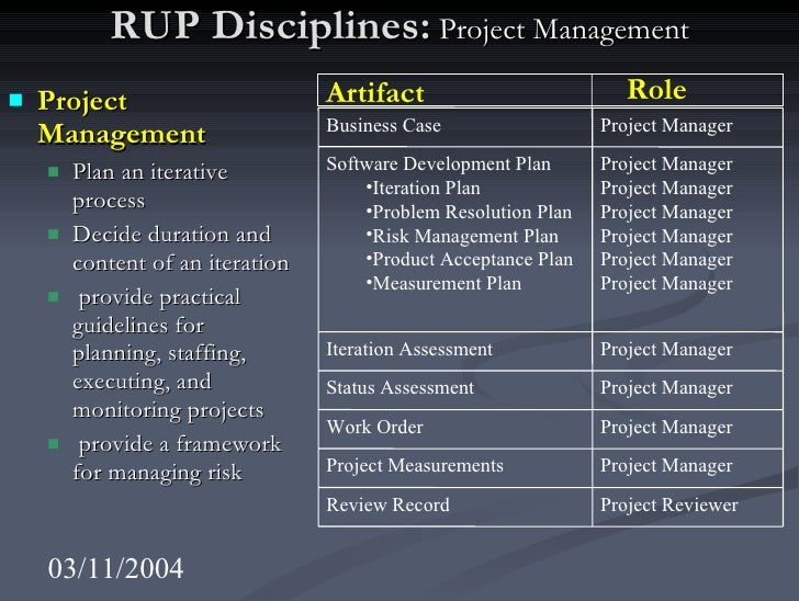 An Overview of RUP methodology