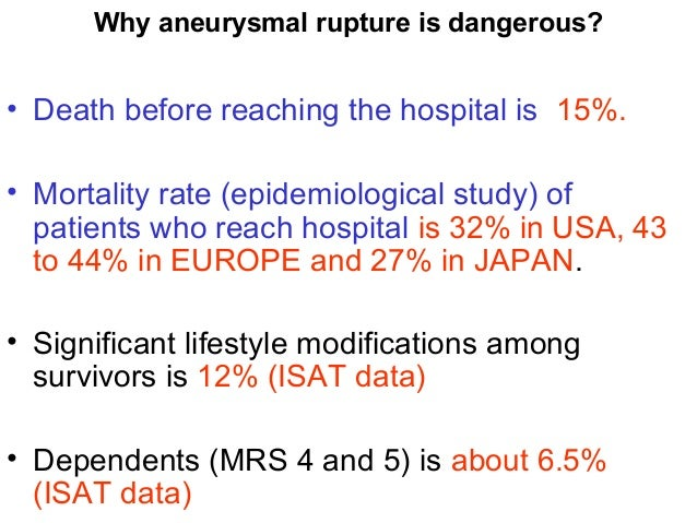 Ruptured Brain Aneurysm