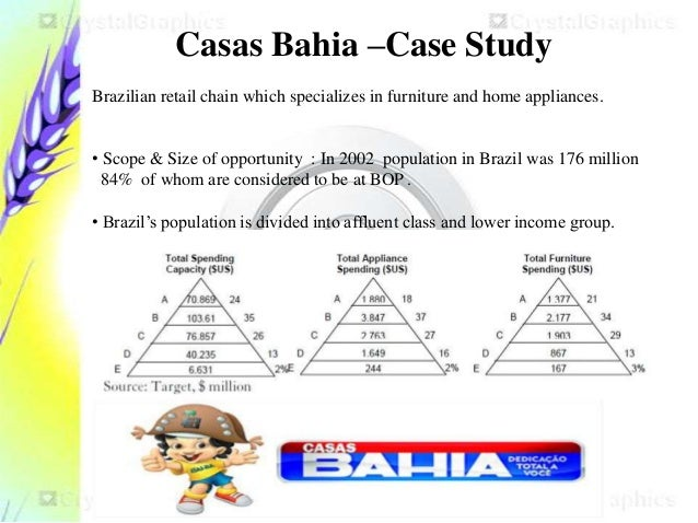 Case Study Analysis: CASE 3-3 Marketing to the Bottom of ...