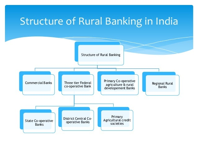 Rural Banking India Initiatives Taken By Sbi