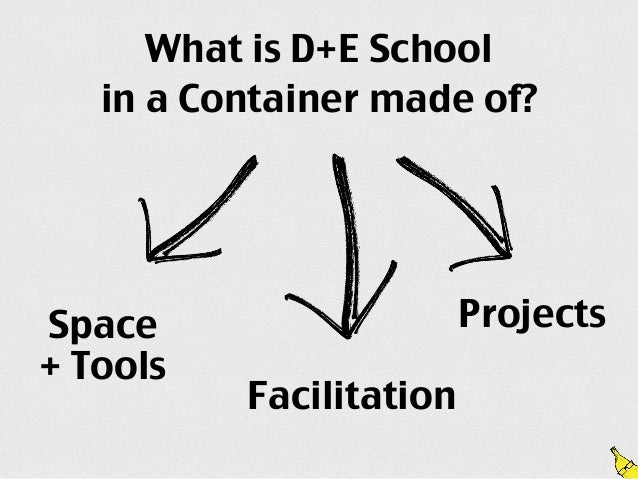 Container = Space First, we need a space. Container is a place wherethere are tools to build prototypes and a media kitto ...
