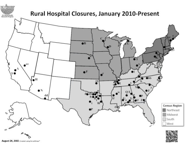 Rural Hospital Closures*: 57 Closures from January 2010-Present August 24, 2015 6 August 24, 2015 Created using SmartDraw®