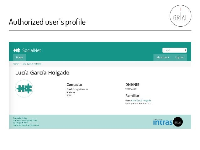 Authorized user'sprofile