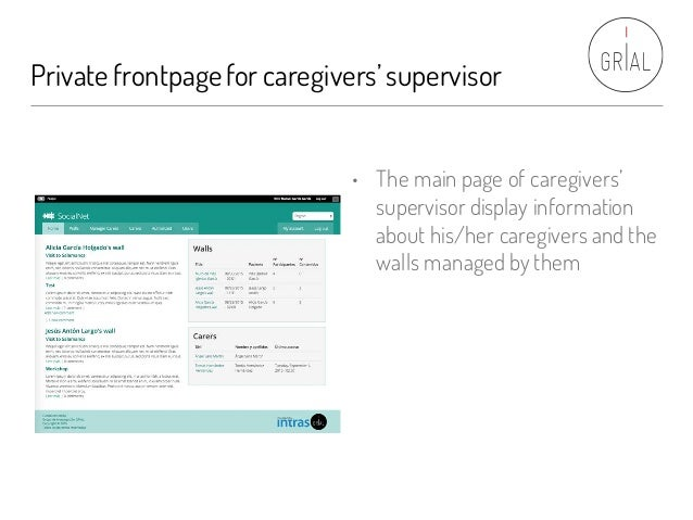 Private frontpagefor caregivers'supervisor • The main page of caregivers' supervisor display information about his/her car...