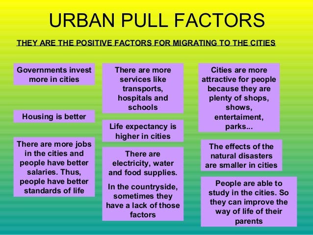 migration of rural people to urban areas