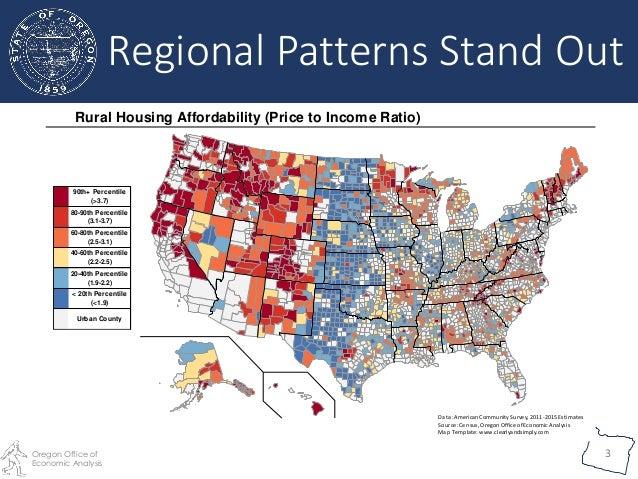 Rural Housing Affordability Slide 3