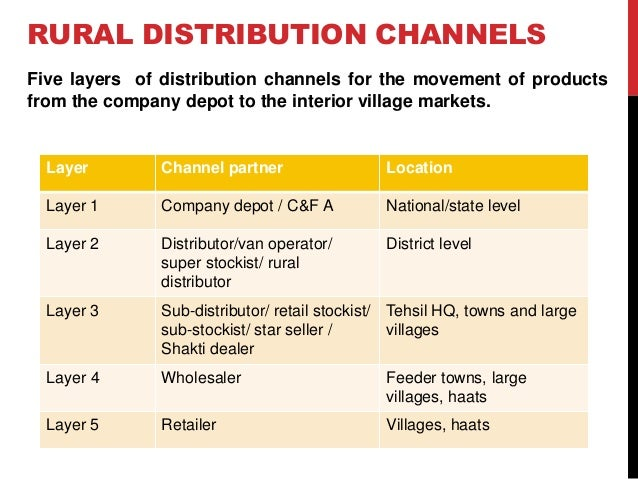 intermediaries in the rural distribution channel