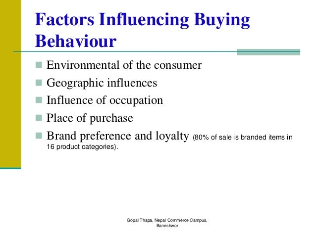 questionnaire for rural consumer buying behaviour
