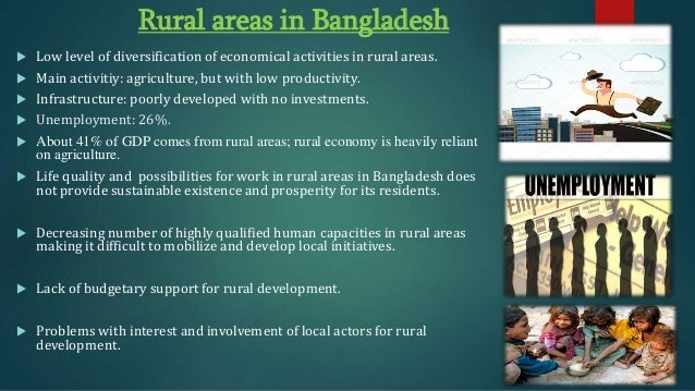 Rural development in Bangladesh : strategies and experiences