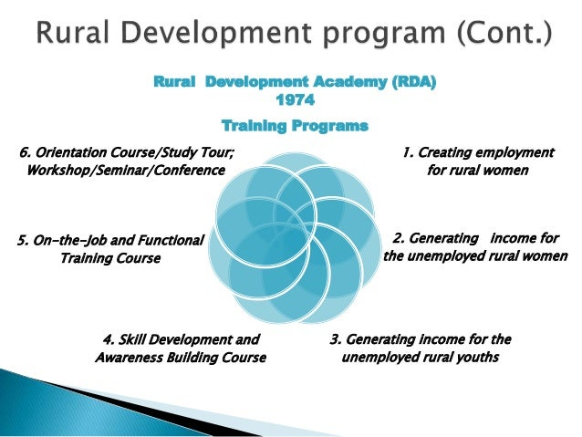 essay on rural development program Programs & services  anne hazlett podcast on combating the rural opioid  epidemic  04-25-2018: usda rural development innovation center launches  interactive webpage to share best practices for rural economic development.