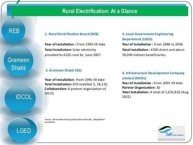 Rural Electrification Using Pv Success Story Of Bangladesh