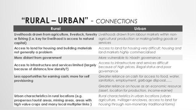 rural and urban livelihood pdf
