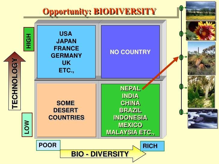 Energy development