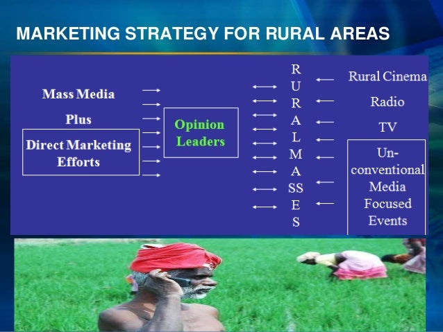 growth of rural marketing in india Overview while agriculture's share in india's economy has progressively declined to less than 15% due to the high growth rates of the industrial and services.