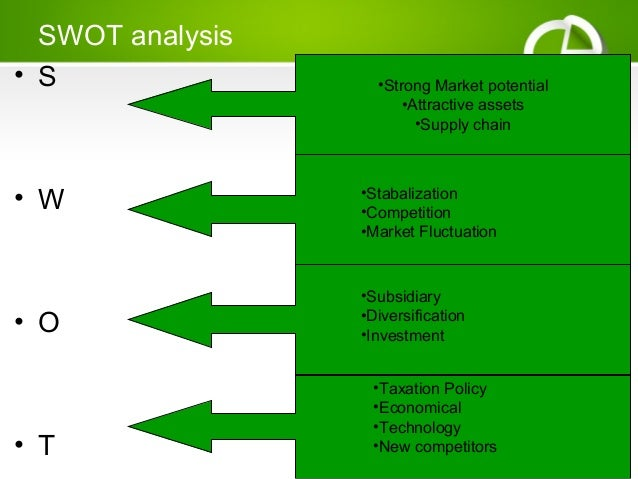 solar energy in india swot analysis Increasing focus on renewable sources of energy government presence in the  sector (encouraging entry of foreign players) no barriers to.