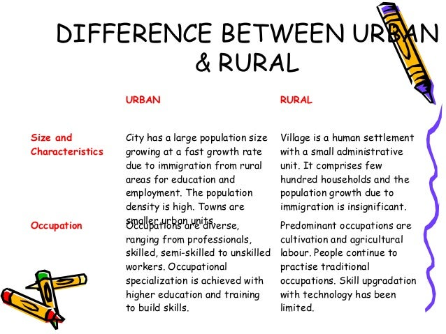 Rural education statistics
