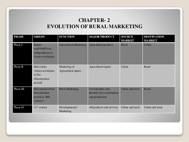 Rural Marketing By Pradeep Kashyap Ebook