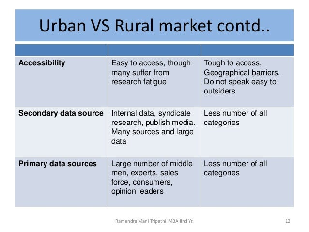 research paper on rural marketing Strategies of rural marketing in india  nancy gulati, research  various problems are being faced by rural markets this paper attempted to provide a brief .