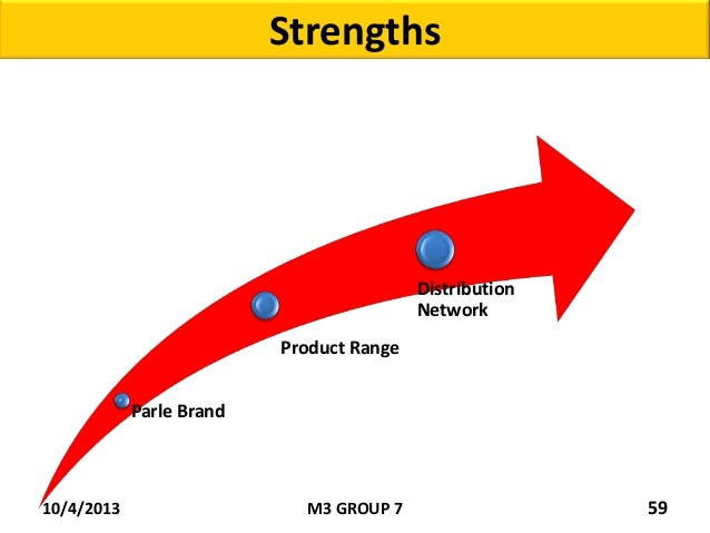 marketing strategies for parle g in rural india Rural marketing strategies - learn rural marketing in simple and easy steps starting from introduction, in indian economy, influencing factors, rural markets, consumers companies came up with special products which are only meant for rural people, like chik shampoo sachets @ re 1, parle g tikki packs @ rs 2 and.