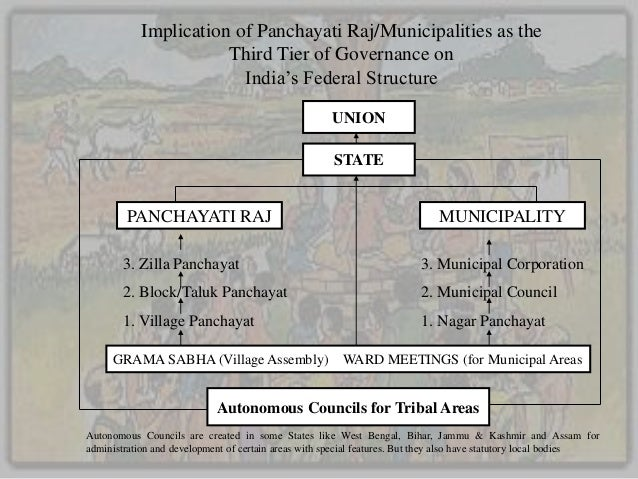 panchayati raj system The arunachal pradesh assembly on thursday passed laws to streamline the panchayati raj system and to regulate money lending, with provisions to penalise and imprison money lenders who.