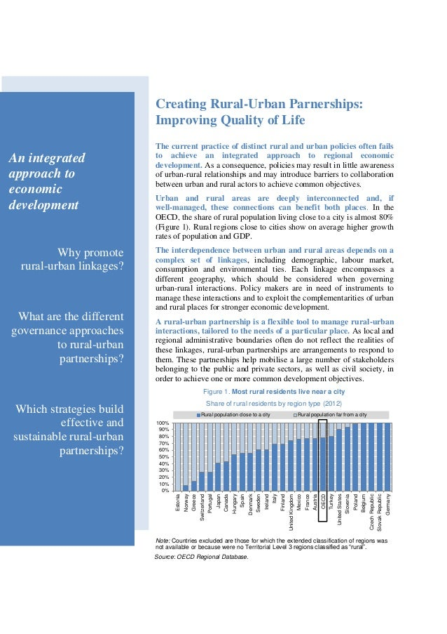 Creating Rural-Urban Parnerships: Improving Quality of Life The current practice of distinct rural and urban policies ofte...