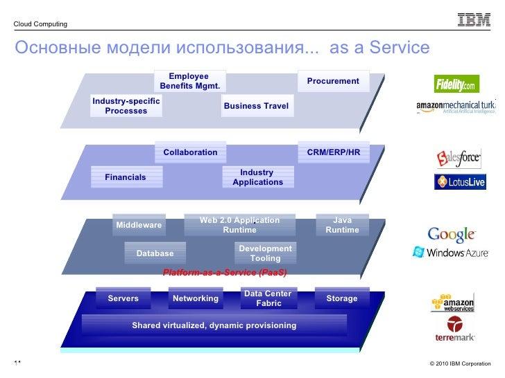 what is ibm cloud computing pdf