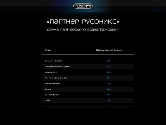 Схема партнерского вознаграждения: «Партнер Русоникс»