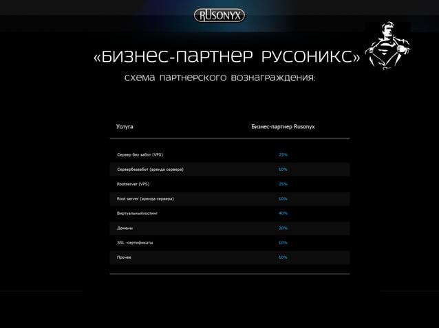 Схема партнерского вознаграждения: «бизнес-Партнер Русоникс»