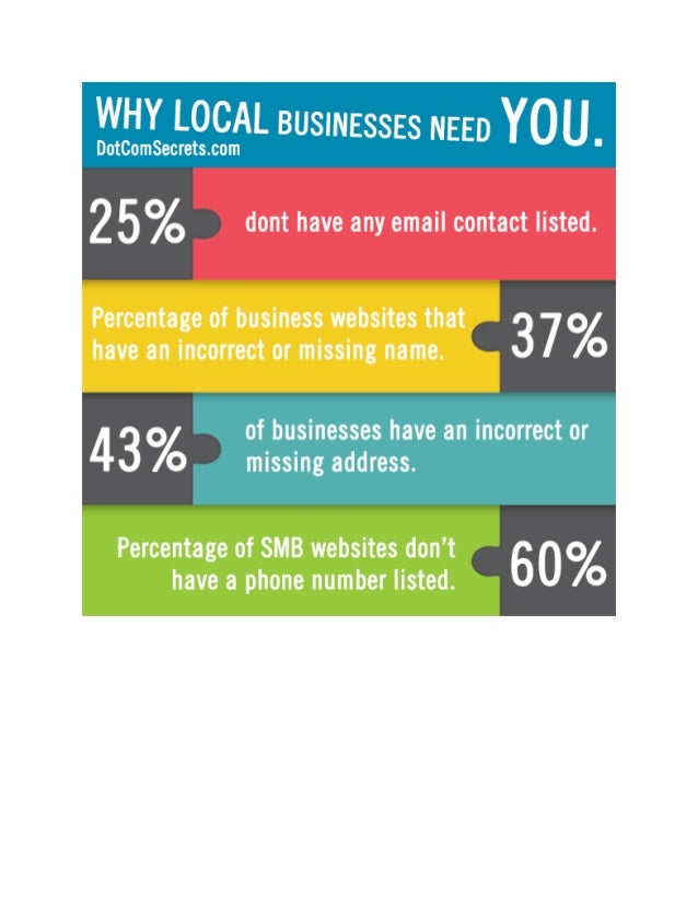 Why Local Businesses Need You