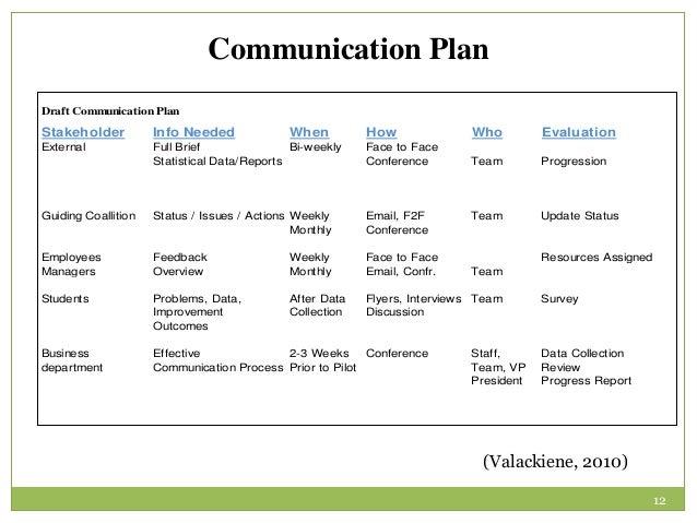 strategic communication plan template