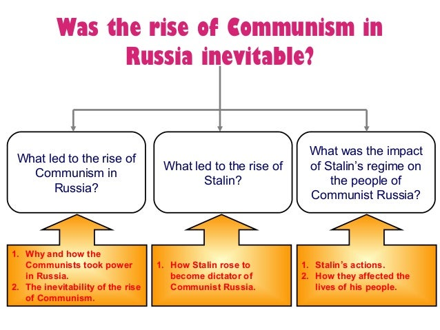 the introduction of communism in russia Communism - i introduction communism: communism in russia - communism in russia started out as a way to try and reform their country gradually.