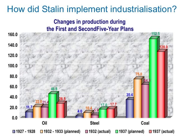 Stalin and the five year plan essay