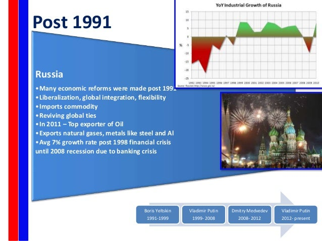 the failure of the post soviet era economic reform in russia Economic reform meant shock therapy and tight-fisted monetarism, especially severe budgetary austerity, an end to soviet-era consumer and welfare subsidies, wholesale privatization of russian state enterprises and other assets, opening the country's markets to foreign producers, and a minimal role for the government.
