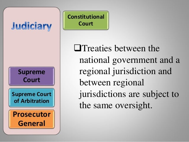 Constitutional Court Supreme Court Supreme Court of Arbitration Prosecutor General Treaties between the national governme...