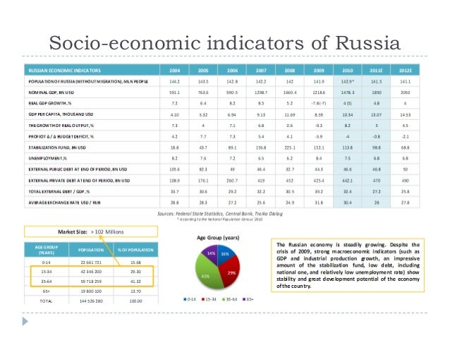 emerging economy of russia essay We look at how russia stacks up against the us and another rival economic  power, china life in russia when putin came to power in 1999,.