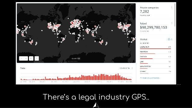 Russia LegalTech Landscape - Legalpioneer Slide 2
