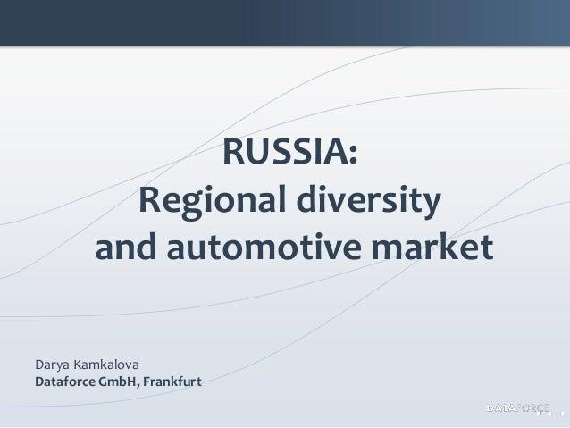RUSSIA:Regional diversityand automotive marketDarya KamkalovaDataforce GmbH, Frankfurt