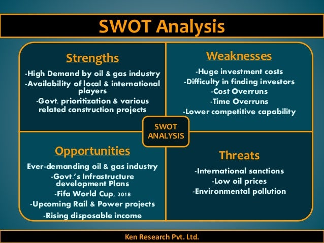 swot analysis of dlf construction pvt ltd Explore the latest openings in l&t construction more be a part of our tremendous growth story overview.