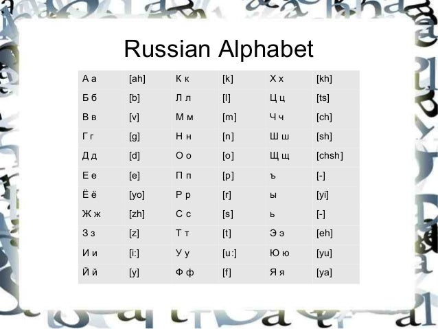 You Learn The Russian Letters 115